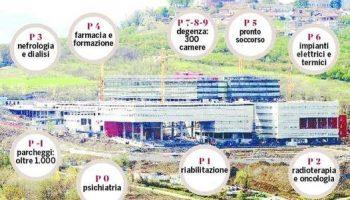 Punto della situazione sulle caratteristiche del Nuovo Ospedale a Verduno