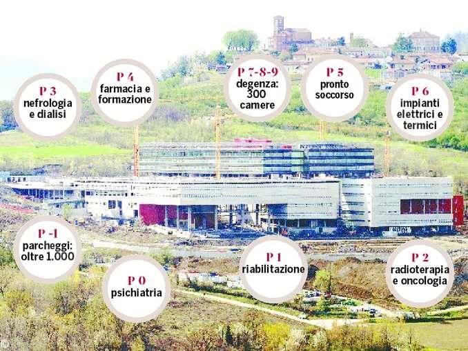 Punto della situazione sulle caratteristiche del nuovo ospedale a verduno fondazione nuovo - Radioterapia a bagno ...